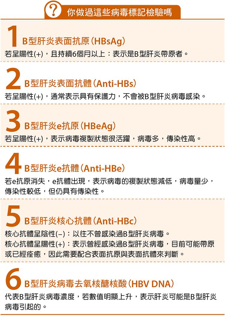 肝炎 接種 型 b 予防
